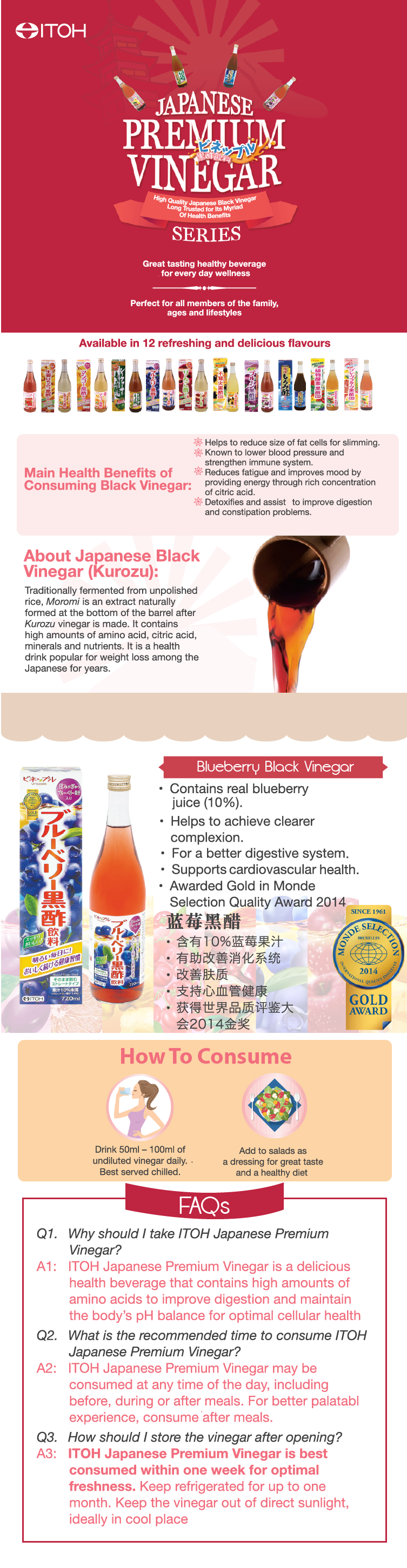 ITOH Blueberry Vinegar Drink 2